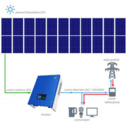 Sistem fotovoltaic On-Grid maxi 3ph