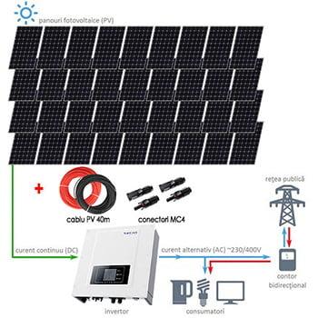 Kituri fotovoltaice