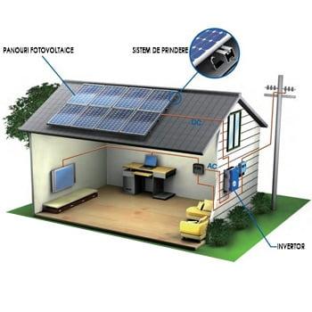 Componente Fotovoltaice